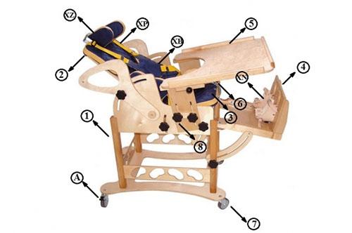 Составные части стула